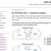 IELTS対策に『ielts-simon.com』とeBookはおススメです!