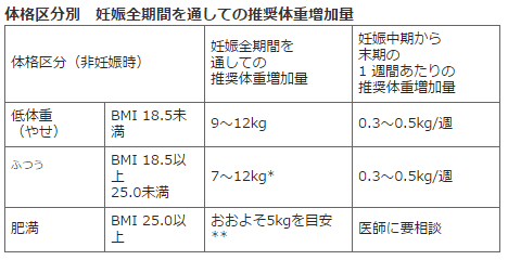 WeightcontrolJP