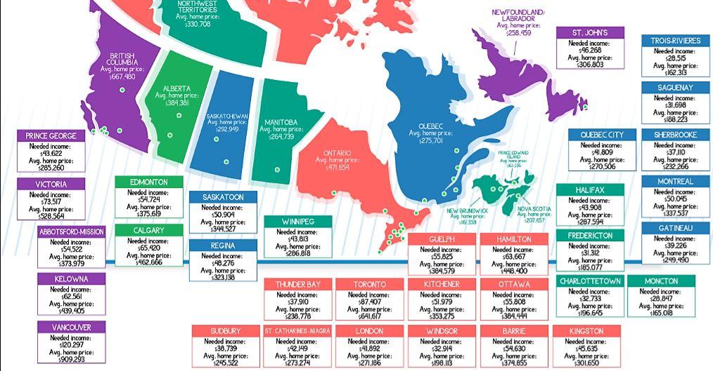 カナダで家購入!年収いくら必要?都市別住宅価格ランキングと2015年住宅価格の変動状況