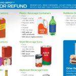 空き缶、瓶は換金しよう!カナダのデポジット制度と州別回収先をご紹介。