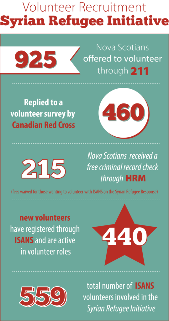 volunteer_numbers-768x1458