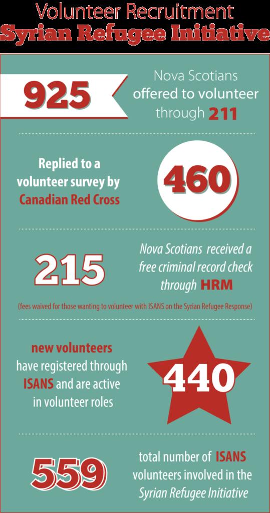 volunteer_numbers-768x1458