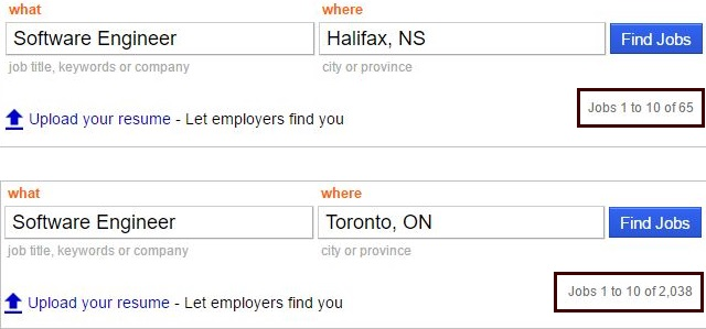 software-engineer-indeed-hit-number_halifax-toronto