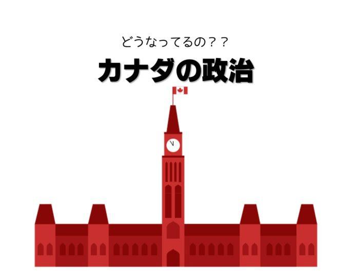 図解で簡単に理解しよう!カナダの政治制度のしくみ