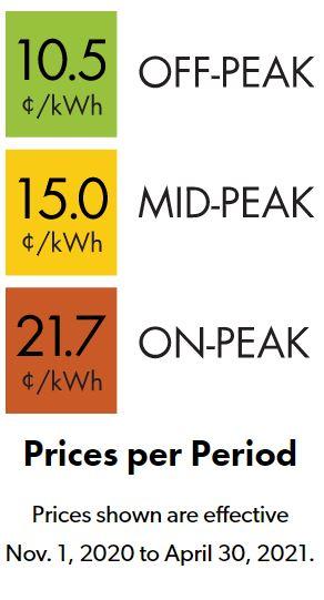 カナダオンタリオ州の時間別電気料金プラン